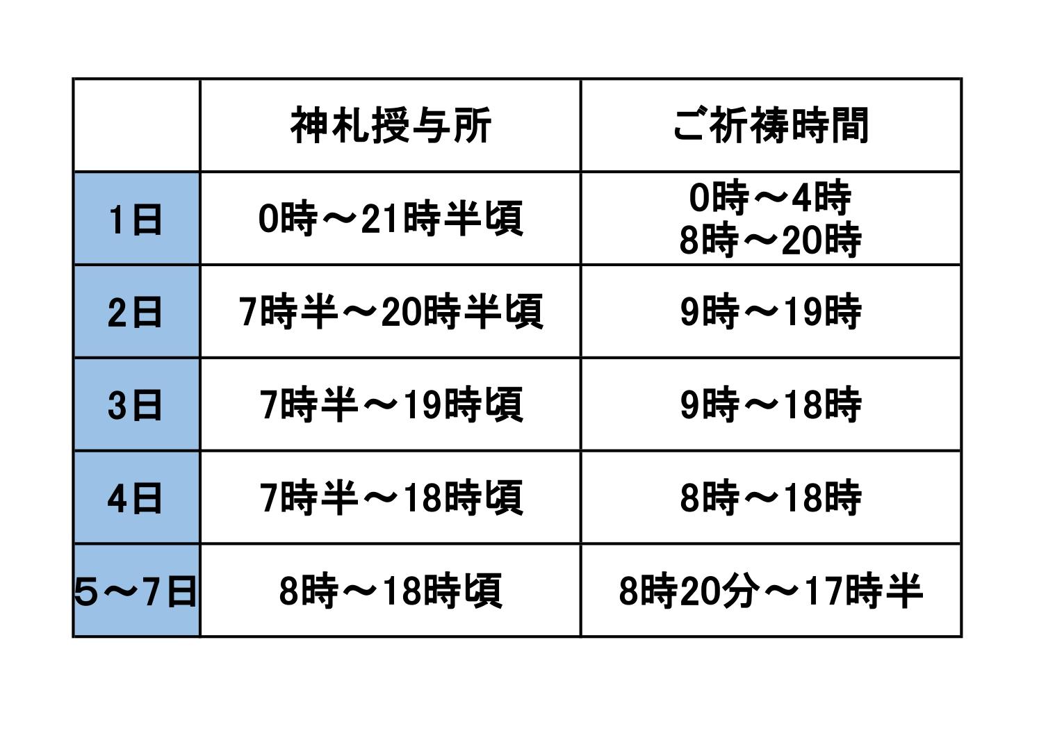 http://musashiichinomiya-hikawa.or.jp/news/img/nensisukejyu-ru.jpg